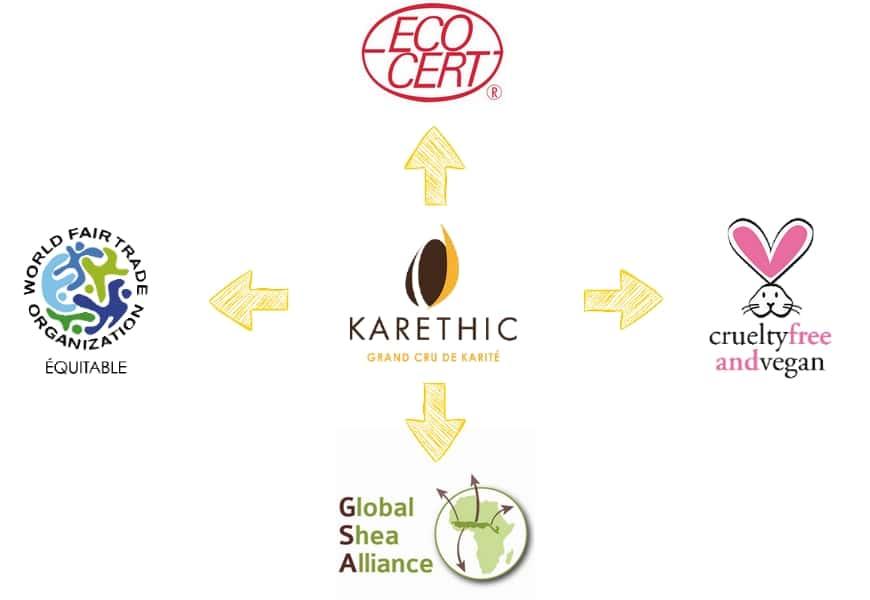 partenaires karethic